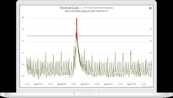desktop image of the CORIS temperature alert software